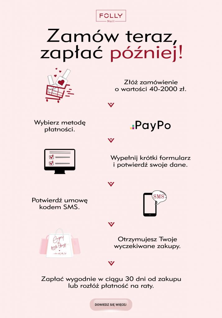Płatność PayPo . Zrób zakupy teraz i zapłać później.